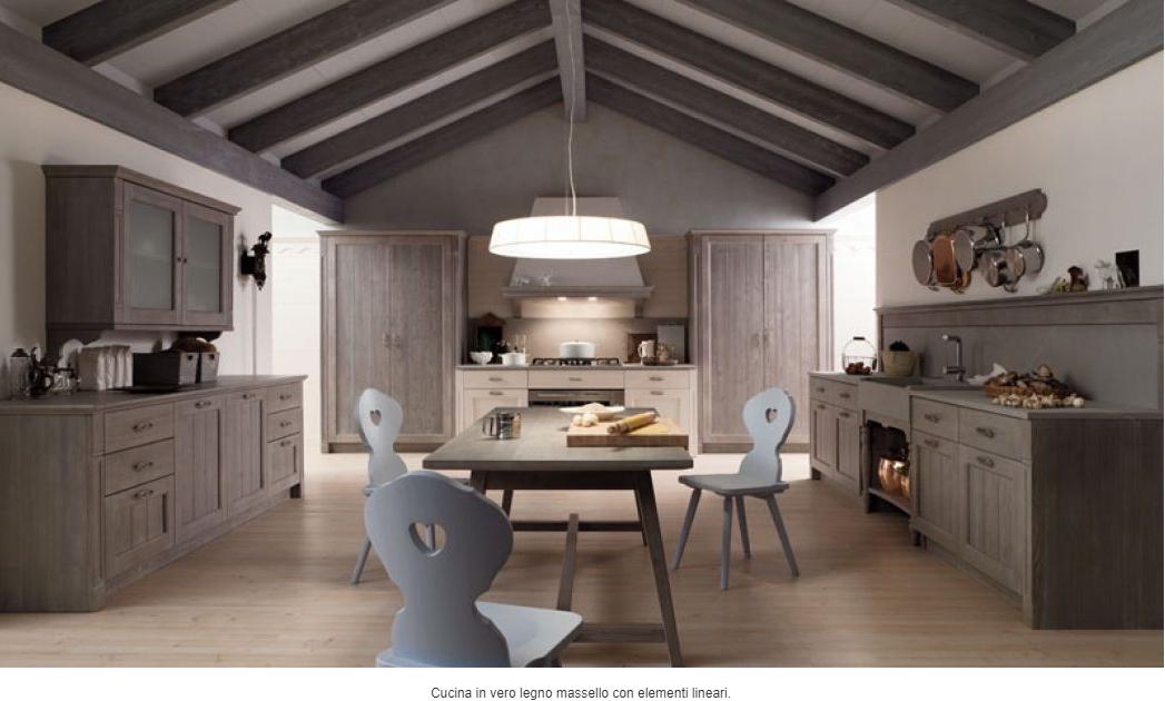 Credenza Con Piano Di Lavoro : Scandoli mobili presenta la collezione delle cucine 2017: ecco tutti